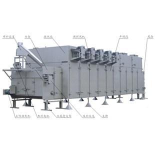 GZDH系列环流干燥机