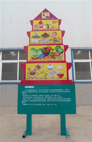 健康膳食宝塔/膳食宝