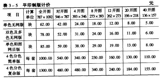 印刷制版教程_印刷制版计价方式?