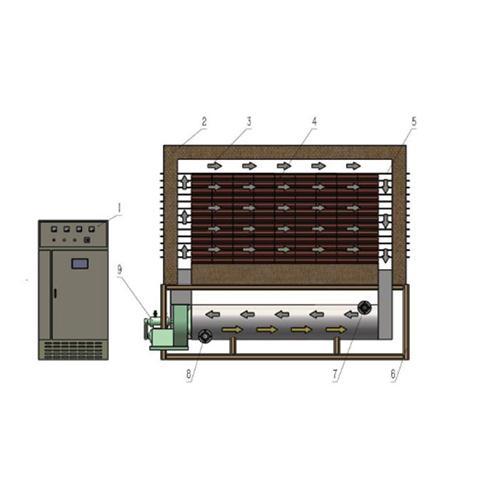 GTDX系列固体蓄热锅炉