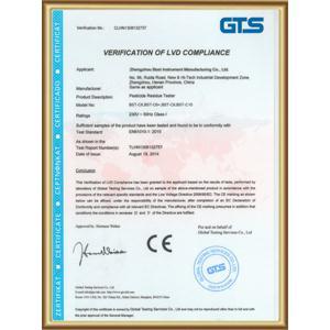 CE证书-农残