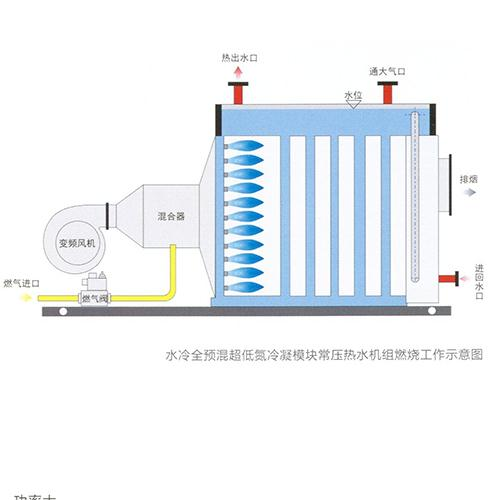 水冷全预混超低氮冷凝模块常压热水机组
