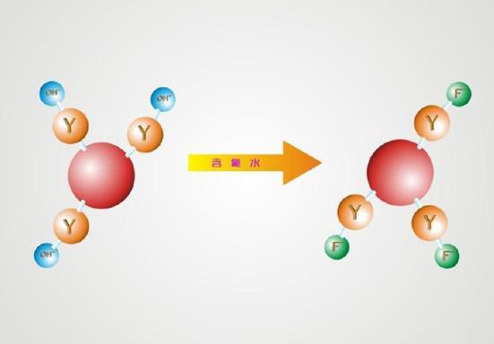 氟离子结构示意图